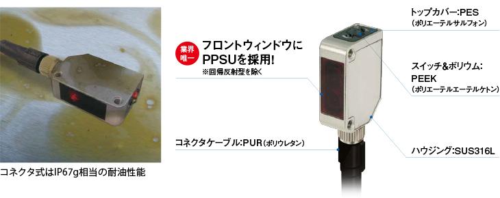 抜群の耐油性能(IP67G相当)